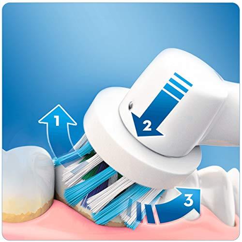 oral pro b 600 sur les dents